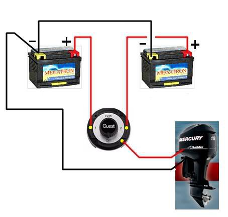 Kétakkumulátoros rendszer