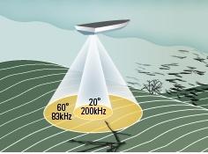 A Piranhamax 160 20°/60°-os látószöge